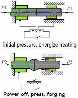 resistance butt welding-Schematic diagram