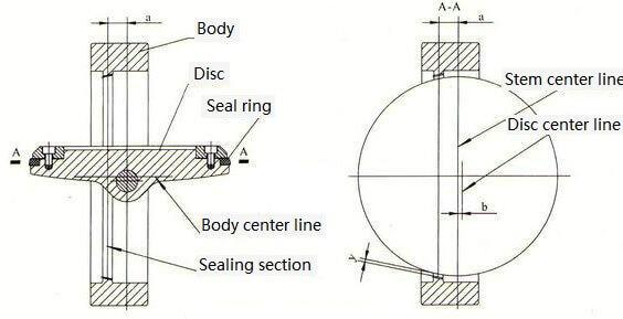 double eccentric butterfly valve structure diagram