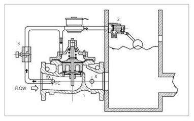 principle of the float valve diagram