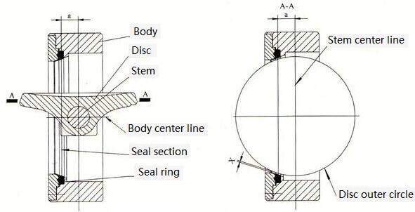 single eccentric butterfly valve structure diagram