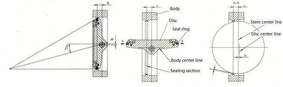 triple eccentric butterfly valve structure diagram